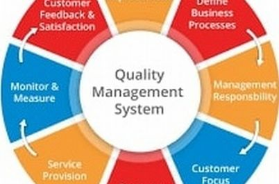 Quality System Definition and Development